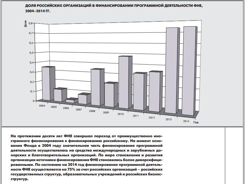 переход на российское финансирование.png